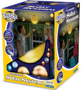 Sonnensystem Bastelset